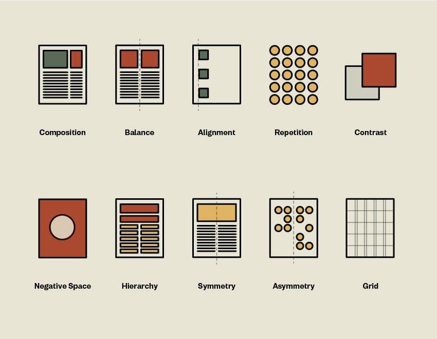 10 thuật ngữ trong thiết kế mà designer cần biết