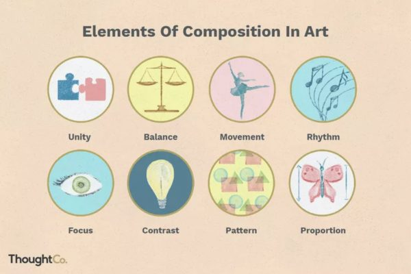 8 yếu tố của bố cục nghệ thuật