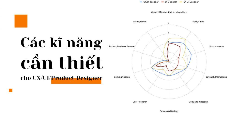 Các kĩ năng cần thiết cho UX/UI/Product Designer